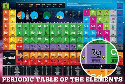 Periodic Table of the Elements - Maxi Poster 91.5cm x 61cm, Schools Science GOOD