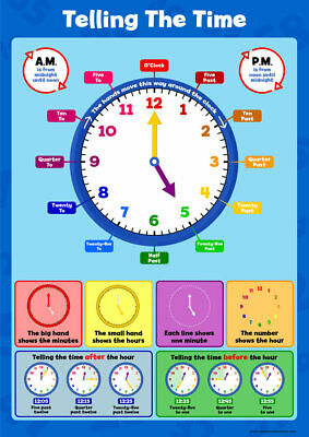 Telling The Time Childrens Clock Wall Chart Educational Childs Poster Art Print