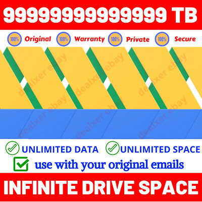 4 Units Of Google Drive Unlimited Storage Liftime For Your Exiting Account
