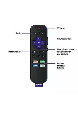 Roku Express+ | HD Streaming Media Player, incl. Voice Remote, HDMI cable (2019)