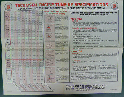 Tecumseh Two & Four Cycle Gasoline Engine Tune-Up Specifications Chart / Manual