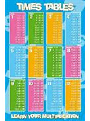 NEW Educational Times Table Multiplication Wall Poster 61cm x 91.5cm - multiply