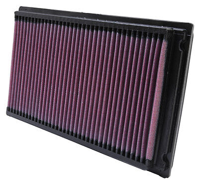 K&N Air Filter Element 33-2031-2 (Performance Replacement Panel Air Filter)