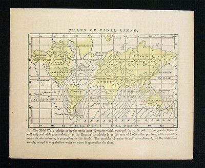 1857 Morse Map World Ocean Tidal Lines Tides Currents Pacific Atlantic Surf