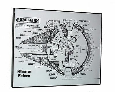 Framed plans to Star Wars Millennium Falcon with Han Solo modifications