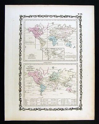 1860 Johnson Map - World Animal Kingdom Birds - Productive Industry Agriculture