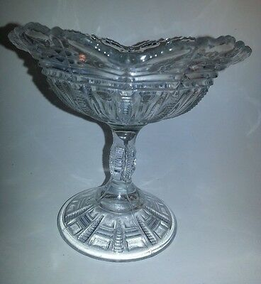 Vintage Crystal Ribbed Compote Scalloped Ruffled Sawtooth Pedestal Candy Dish