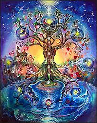 Etheric Clearing Sequences 4 total Complete Package Reiki Attunement Empowerment