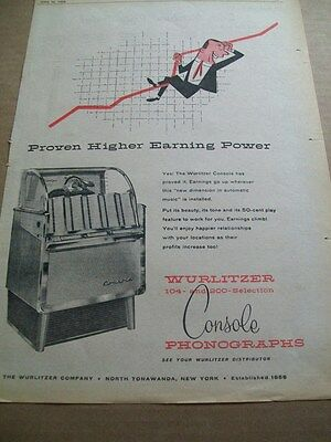 Wurlitzer Console phonograph 1958 Ad- proven higher earning power