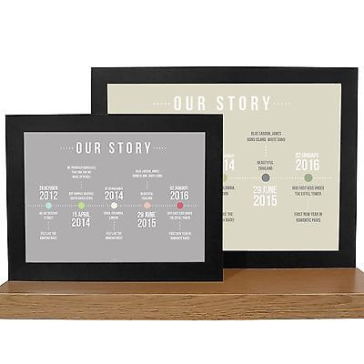 Our Story Personal Timeline Poster (A4 FRAMED)