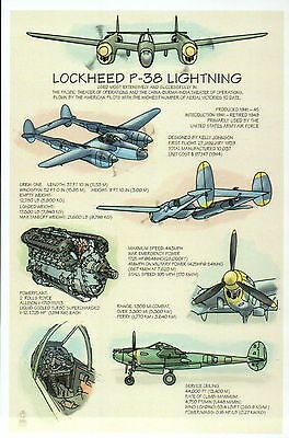 Lockheed P-38 Lightning, World War II Military Aircraft Plane Technical Postcard