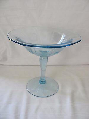 Fostoria ice light blue Fairfax compote candy dish larger size