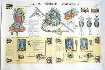 Soviet Military Truck Zil-131 Light Signaling Color Poster