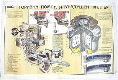 Soviet Military Truck Zil-130 Fuel System Poster