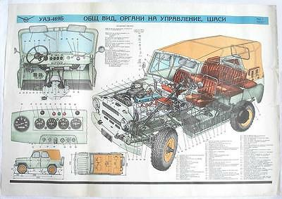 Soviet Military Jeep Uaz-469B General Type Color Poster