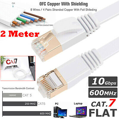 2M RJ45 CAT7 10Gbps SSTP Ultra-Thin Flat Ethernet Network LAN Patch Cable White