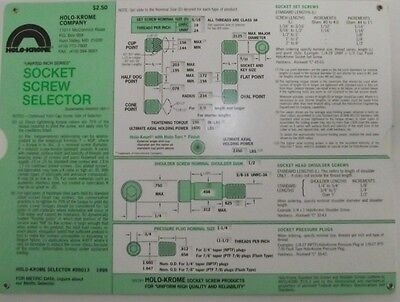 Holo-Krome 99013 Socket Screw Selector Card Chart Inches