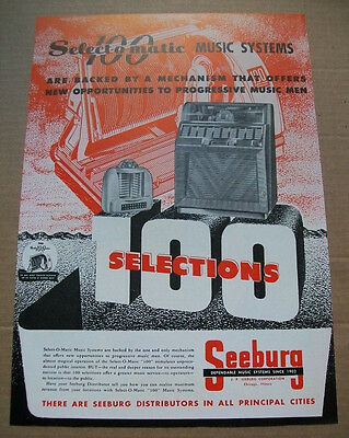 Seeburg 100 Select-o-matic phonograph 1949 Ad- are backed by a mechanism