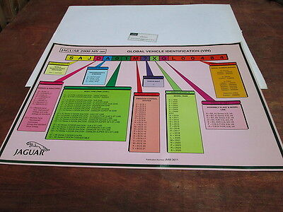 Jaguar Global Vehicle Identification Chart Genuine Item