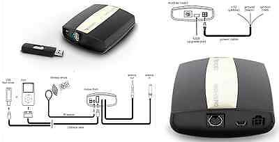 AUNI-200 SCHNITTSTELLE FM USB IPOD IPHONE 4G 4Gs 5 MERCEDES A Bc ML GL Text RDS
