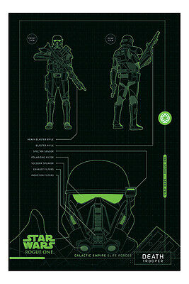Poster Star Wars Rogue One Death Trooper Plans - Official - Size 36 x 24 Inch