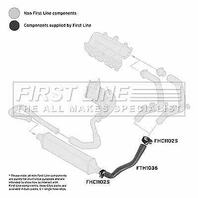 FIRSTLINE FTH1036 TURBO HOSE fit Fiat Punto Evo 1.3 MJTD