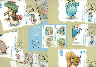 The Tale of Beatrix Potter  Royal Mail Franked PHQ Stamp Post Cards - 28.07.2016