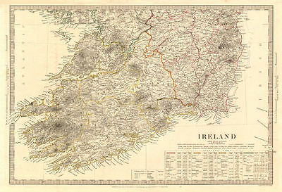 IRELAND South Sheet. Population by counties & towns. Churches. SDUK 1845 map