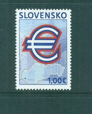 Slovakia 2009 Euro and Map MNH