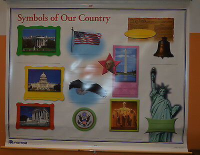 Nystrom 1FSC Our Flag & Symbols Of Our Country Wall/Ceiling Mountable NEW