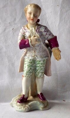 C19Th Hand Painted Continental Figure Of A Dandy