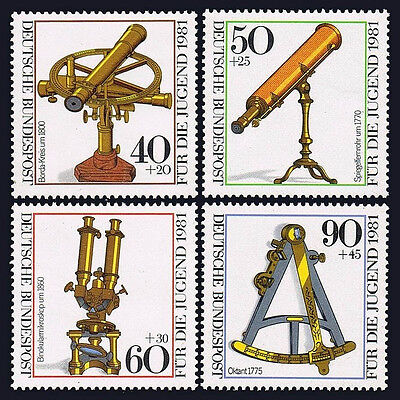 Germany B583-B586, MNH.Historic Optical instruments. Telescope, Microscope, 1981