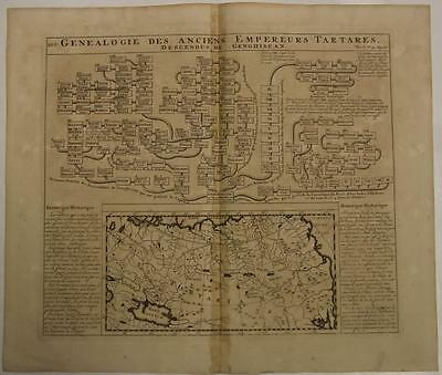 Lineage Of Genghis Khan China Mongolia Russia 1719 Chatelain Large Antique Plate