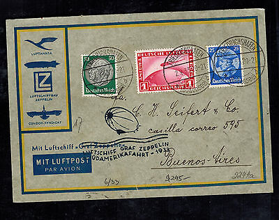 1933 Germany Graf Zeppelin Airmail Cover LZ 127 to Argentina 6th SAF