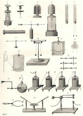 SCIENCE. Electricity (3)  1880 old antique vintage print picture