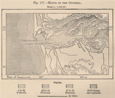 Mouth of the Columbia. Oregon 1885 old antique vintage map plan chart