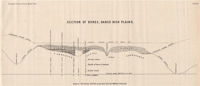 Section of Bores, Dargo high Plains. Victoria, Australia. Mining 1909 old map