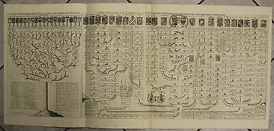 Europe Lineage Of European Royal Houses 1719 Chatelain Antique Engraved Chart