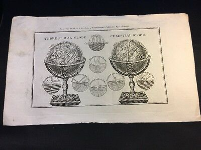 ANTIQUE GEOGRAPHIC PRINT ca 1700s