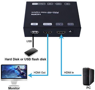1080P HDMI Video Game Capture HD Recorder Box for PC Xbox One 360 Live PS3 PS4