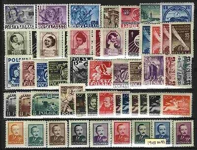 Poland MNH 1948 Complete Year set NO Souvenir sheet