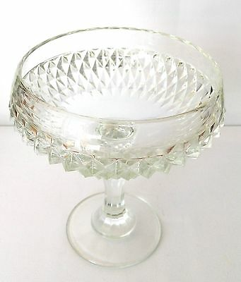 Vintage Diamond Point Pedestal Bowl, Indiana Glass Candy, Compote, Display Bowl