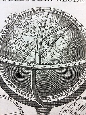 TERRESTRIAL AND CELESTIAL GLOBES 1700s