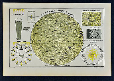 c 1885 Hartleben Map - Moon  Lunar Surface Craters Eclipse Phases Orbit of Earth