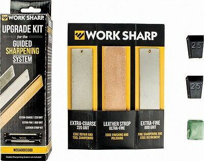 Work Sharp--Guided System Upgrade Kit