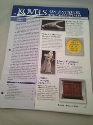 Kovels On Antiques and Collectibles Newsletters January thru December 2008