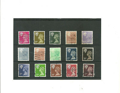 GB Regional Scotland   card used  definitive stamps after 1970