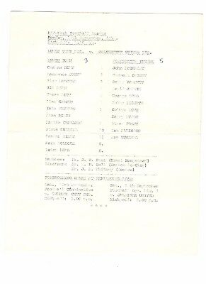 Luton Town Res v Colchester United Res 1974 - 1975
