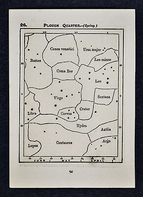 1903 Gall Star Map 26 Plough Spring Constellations Virgo Ursa Canes Leo Hydra et