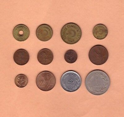 Turkey - Coin Collection Lot # C - World/Foreign/Europe